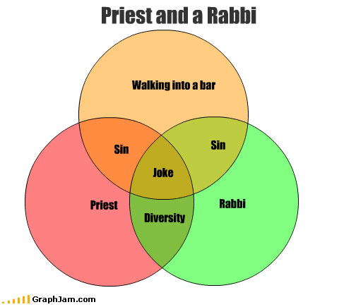 priest and rabbi